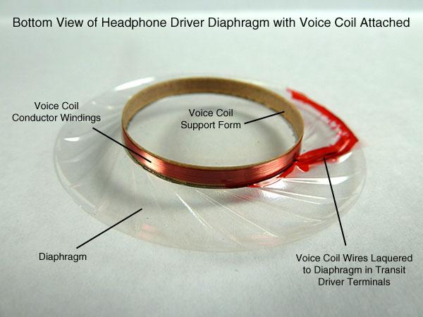 Những điều cần lưu ý khi chọn tai nghe tốt và bền